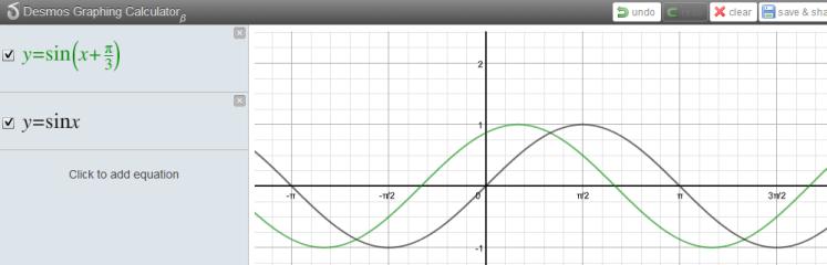 примеры графики: